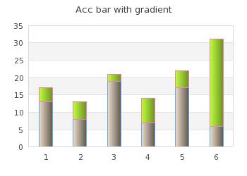jpgraph bar.php