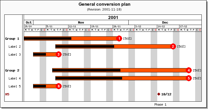 Gantt charts using multiple markers and indenting titles in the gantt chart ganttex30p ccuart Gallery