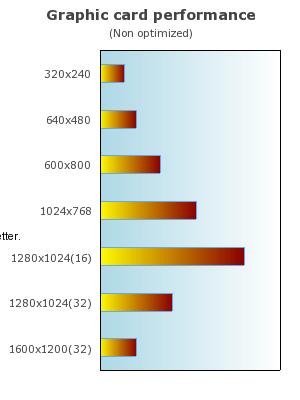 Bar graphs horizontal bar graph with gradient fill horizbarex6p ccuart Gallery